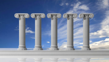 The 5 Pillars of Marketing Automation Success